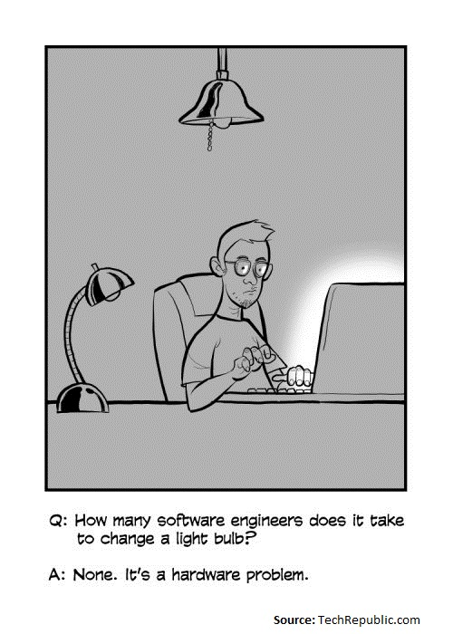 How Many Software Engineers Does it Take…