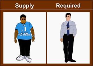 Todays-unemployable-graduates