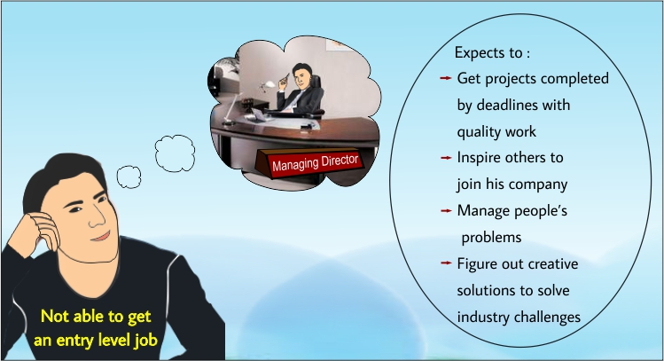 Jobless graduate dreaming of enterprenuership