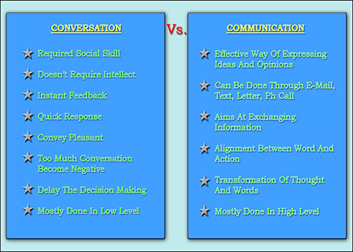 Communication vs conversation – Understanding the difference